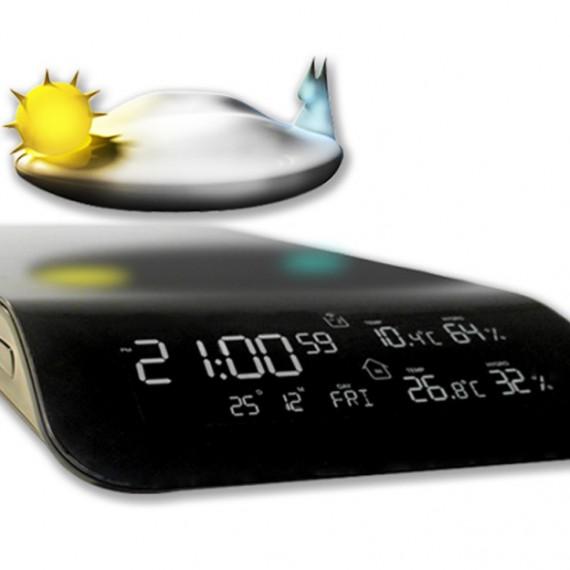 3DStation - la 1ère Station Météo Electromagnétique