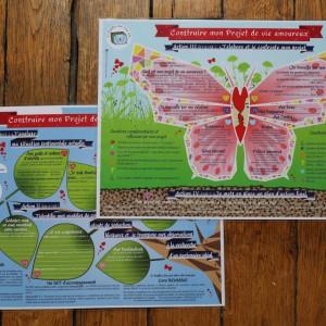 Kit de construction de projet de vie affective