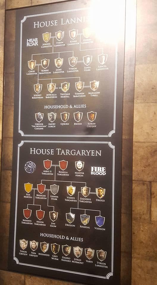 Les maisons de Game of Thrones